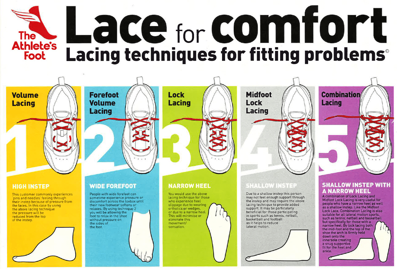More Than One Way to Tie Your Shoelaces